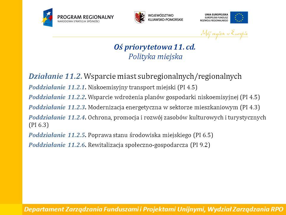 Departament Zarządzania Funduszami i Projektami Unijnymi, Wydział Zarządzania RPO Oś priorytetowa 11. cd. Polityka miejska Działanie 11.2. Wsparcie mi