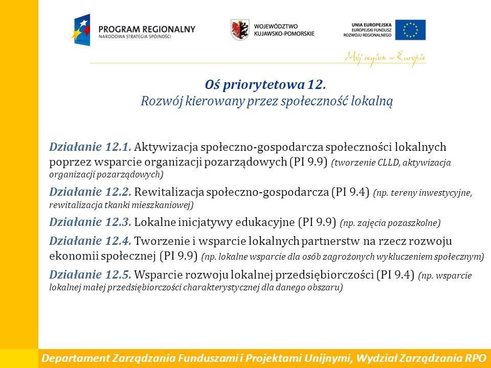 Departament Zarządzania Funduszami i Projektami Unijnymi, Wydział Zarządzania RPO Oś priorytetowa 12. Rozwój kierowany przez społeczność lokalną Dział