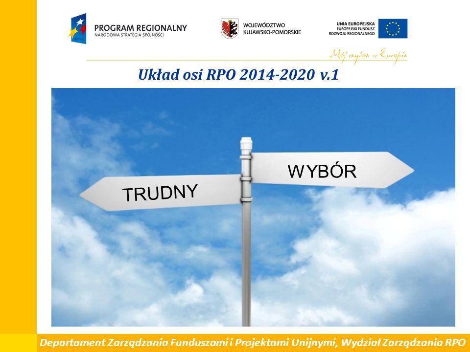 Układ osi RPO 2014-2020 v.1 TRUDNY WYBÓR