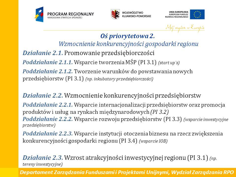 Departament Zarządzania Funduszami i Projektami Unijnymi, Wydział Zarządzania RPO Oś priorytetowa 2. Wzmocnienie konkurencyjności gospodarki regionu D