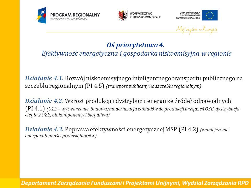 Departament Zarządzania Funduszami i Projektami Unijnymi, Wydział Zarządzania RPO Oś priorytetowa 4. Efektywność energetyczna i gospodarka niskoemisyj