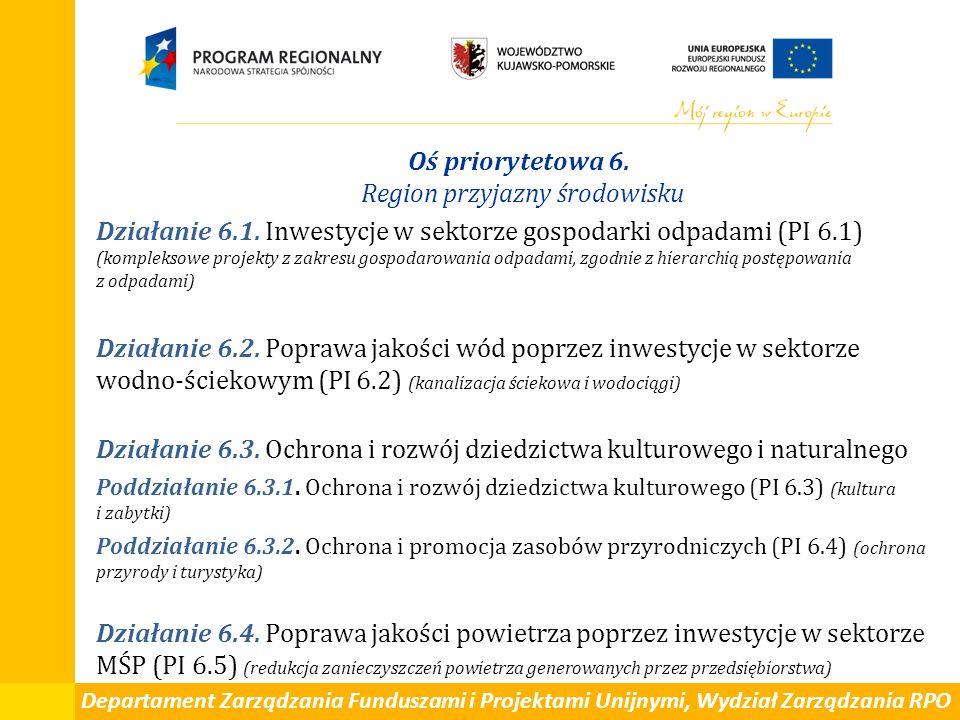 Departament Zarządzania Funduszami i Projektami Unijnymi, Wydział Zarządzania RPO Oś priorytetowa 6. Region przyjazny środowisku Działanie 6.1. Inwest
