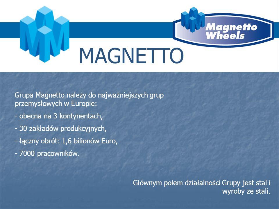 Grupa Magnetto ma 4 działy: - CLN - Magnetto Wheels - Magnetto Automotive - Magnetto Construction półprodukty, blacha rolowana felgi wytłoczki, elementy karoserii elementy maszyn i pojazdów