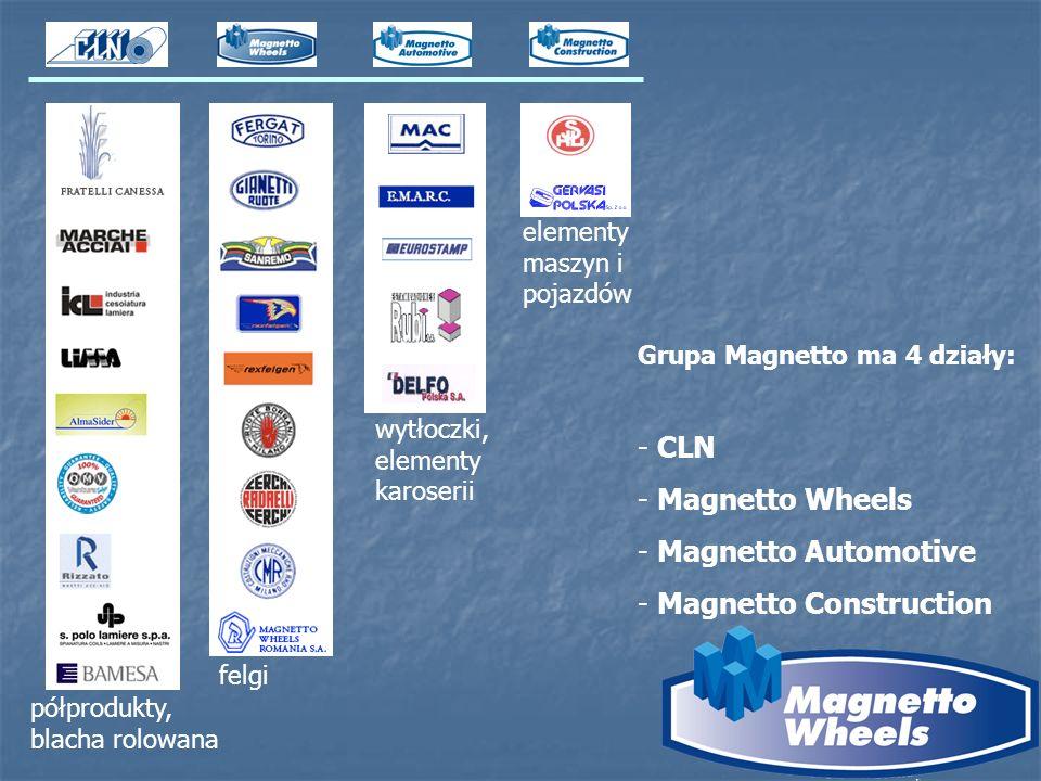 Grupa Magnetto ma 4 działy: - CLN - Magnetto Wheels - Magnetto Automotive - Magnetto Construction półprodukty, blacha rolowana felgi wytłoczki, elemen