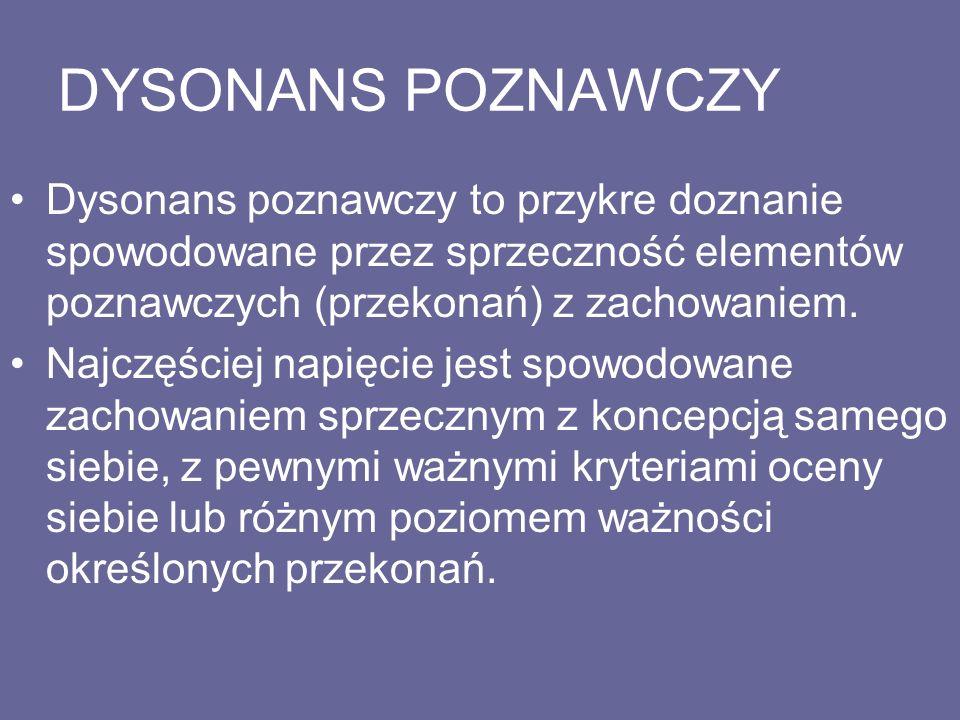 DYSONANS POZNAWCZY Dysonans poznawczy to przykre doznanie spowodowane przez sprzeczność elementów poznawczych (przekonań) z zachowaniem.