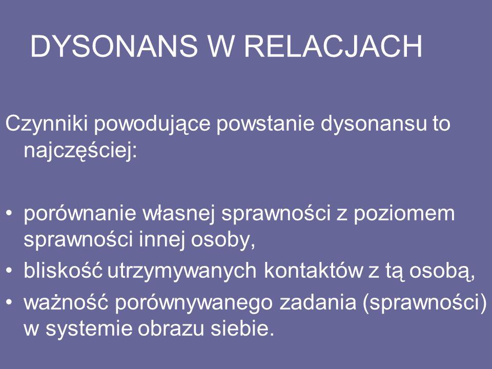DYSONANS W RELACJACH Czynniki powodujące powstanie dysonansu to najczęściej: porównanie własnej sprawności z poziomem sprawności innej osoby, bliskość utrzymywanych kontaktów z tą osobą, ważność porównywanego zadania (sprawności) w systemie obrazu siebie.