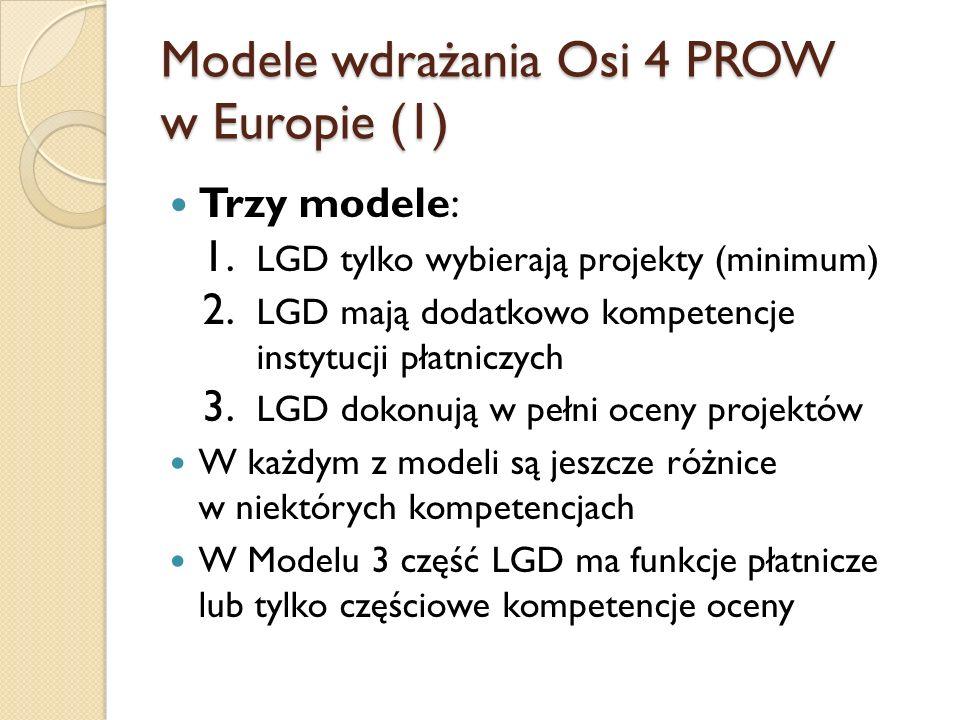 Modele wdrażania Osi 4 PROW w Europie (1) Trzy modele: 1.