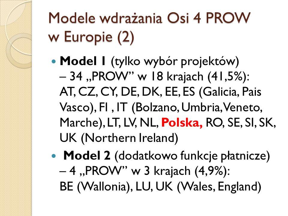 """Modele wdrażania Osi 4 PROW w Europie (2) Model 1 (tylko wybór projektów) – 34 """"PROW w 18 krajach (41,5%): AT, CZ, CY, DE, DK, EE, ES (Galicia, Pais Vasco), FI, IT (Bolzano, Umbria, Veneto, Marche), LT, LV, NL, Polska, RO, SE, SI, SK, UK (Northern Ireland) Model 2 (dodatkowo funkcje płatnicze) – 4 """"PROW w 3 krajach (4,9%): BE (Wallonia), LU, UK (Wales, England)"""