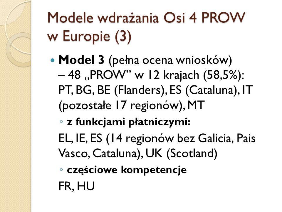"""Modele wdrażania Osi 4 PROW w Europie (3) Model 3 (pełna ocena wniosków) – 48 """"PROW w 12 krajach (58,5%): PT, BG, BE (Flanders), ES (Cataluna), IT (pozostałe 17 regionów), MT ◦ z funkcjami płatniczymi: EL, IE, ES (14 regionów bez Galicia, Pais Vasco, Cataluna), UK (Scotland) ◦ częściowe kompetencje FR, HU"""