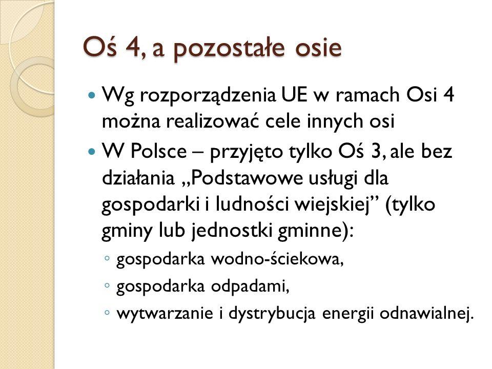 """Oś 4, a pozostałe osie Wg rozporządzenia UE w ramach Osi 4 można realizować cele innych osi W Polsce – przyjęto tylko Oś 3, ale bez działania """"Podstawowe usługi dla gospodarki i ludności wiejskiej (tylko gminy lub jednostki gminne): ◦ gospodarka wodno-ściekowa, ◦ gospodarka odpadami, ◦ wytwarzanie i dystrybucja energii odnawialnej."""