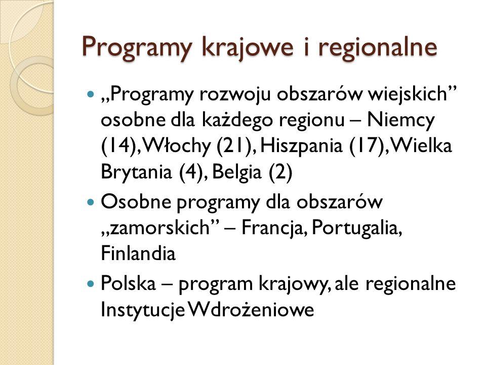 """Programy krajowe i regionalne """"Programy rozwoju obszarów wiejskich osobne dla każdego regionu – Niemcy (14), Włochy (21), Hiszpania (17), Wielka Brytania (4), Belgia (2) Osobne programy dla obszarów """"zamorskich – Francja, Portugalia, Finlandia Polska – program krajowy, ale regionalne Instytucje Wdrożeniowe"""