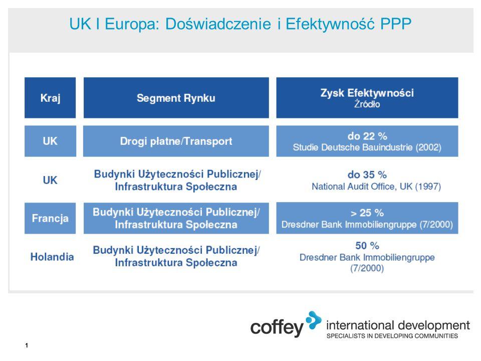 1 UK I Europa: Doświadczenie i Efektywność PPP