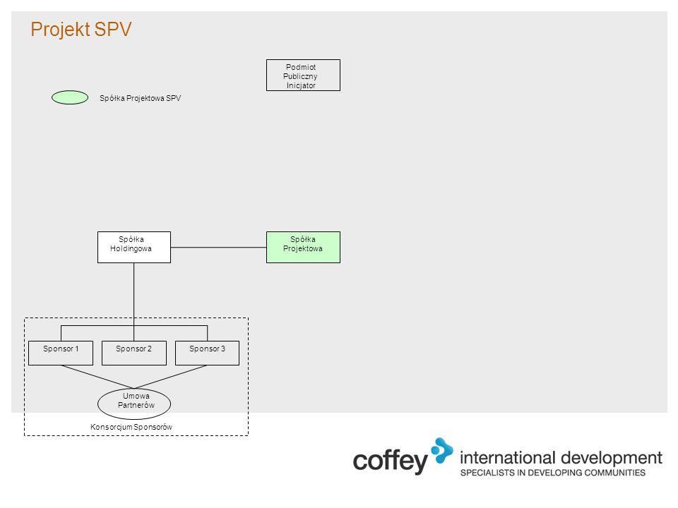 Projekt SPV Podmiot Publiczny Inicjator Spółka Projektowa Spółka Projektowa SPV Spółka Holdingowa Umowa Partnerów Sponsor 1Sponsor 2Sponsor 3 Konsorcjum Sponsorów