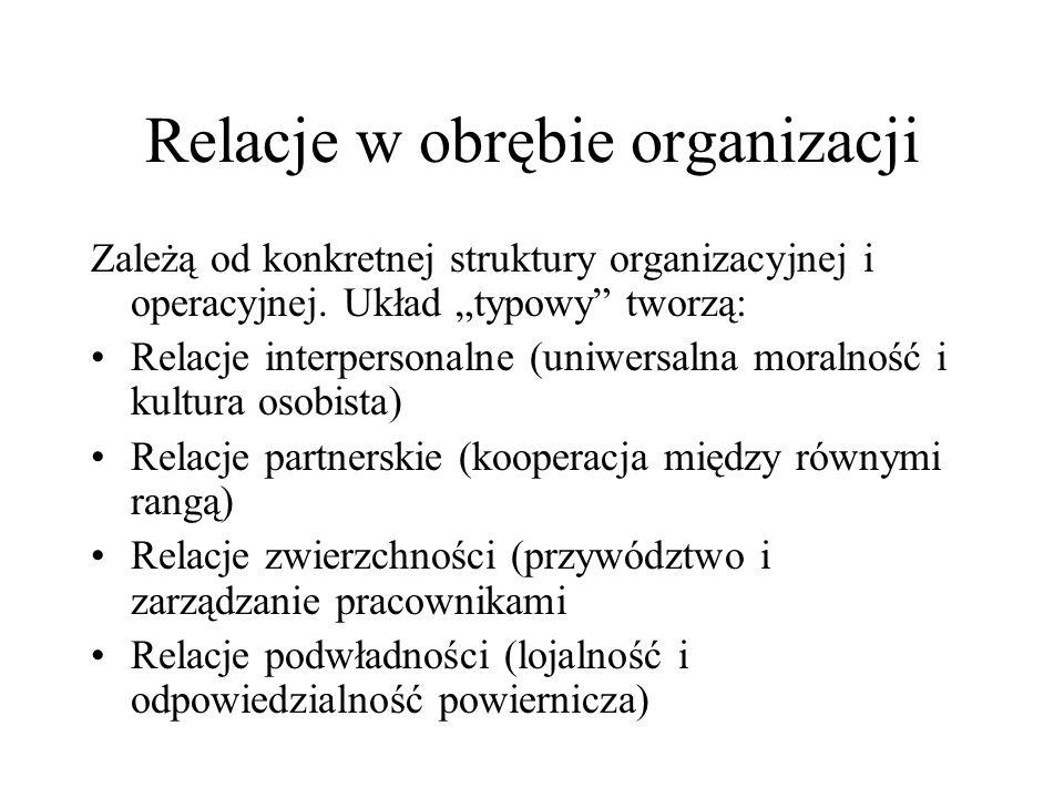 Relacje w obrębie organizacji Zależą od konkretnej struktury organizacyjnej i operacyjnej.