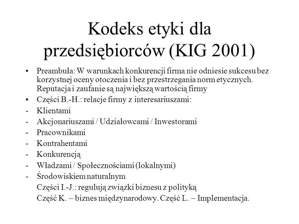 Kodeks etyki dla przedsiębiorców (KIG 2001) Preambuła: W warunkach konkurencji firma nie odniesie sukcesu bez korzystnej oceny otoczenia i bez przestrzegania norm etycznych.