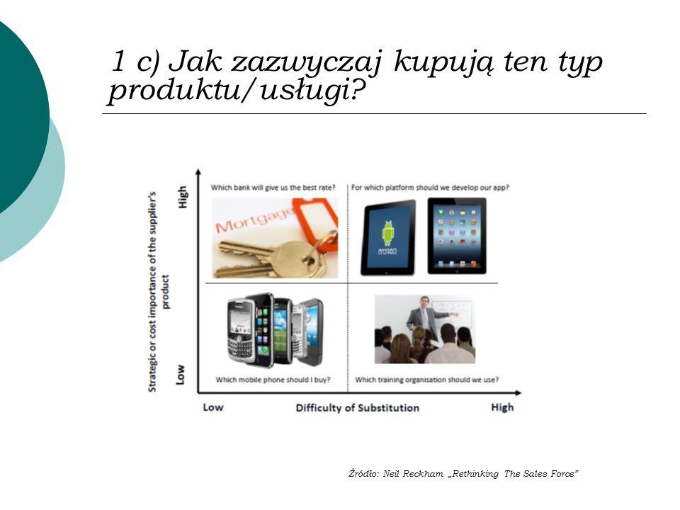 """1 c) Jak zazwyczaj kupują ten typ produktu/usługi? Żródło: Neil Reckham """"Rethinking The Sales Force"""""""