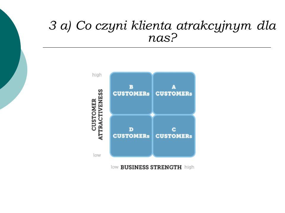3 a) Co czyni klienta atrakcyjnym dla nas?