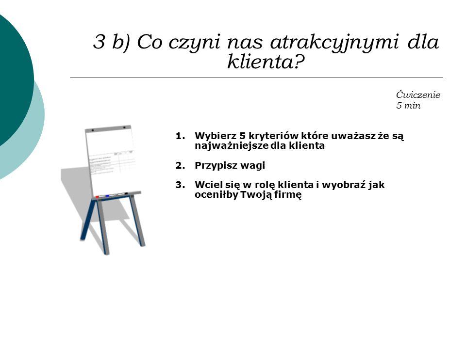 3 b) Co czyni nas atrakcyjnymi dla klienta? 1.Wybierz 5 kryteriów które uważasz że są najważniejsze dla klienta 2.Przypisz wagi 3.Wciel się w rolę kli