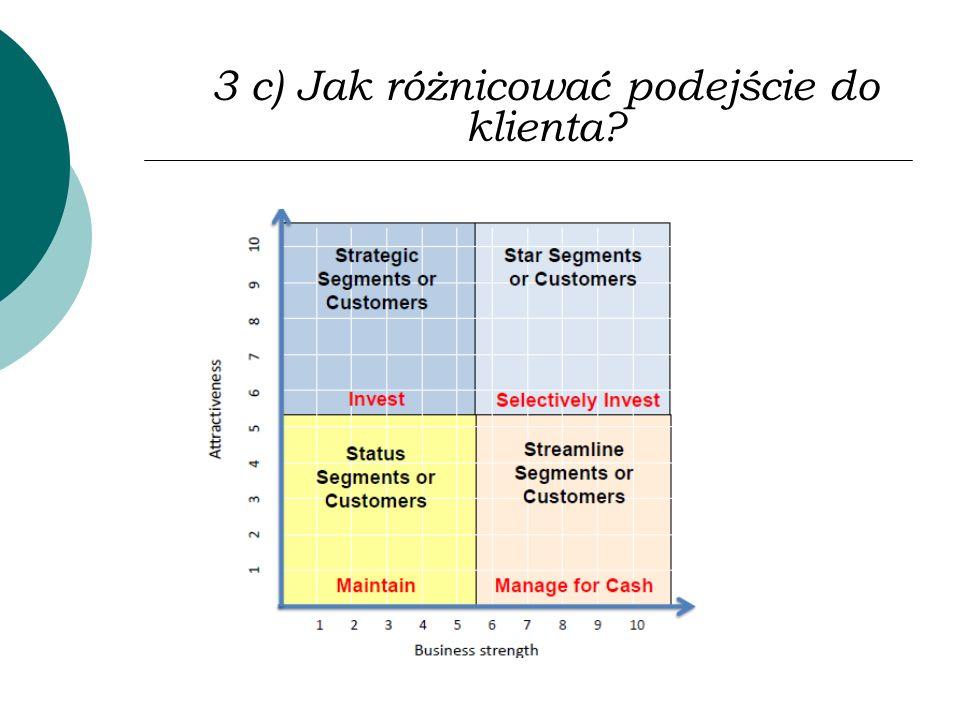 3 c) Jak różnicować podejście do klienta?