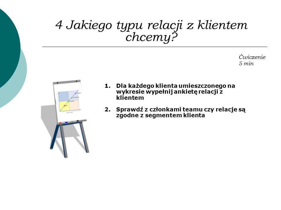 1.Dla każdego klienta umieszczonego na wykresie wypełnij ankietę relacji z klientem 2.Sprawdź z członkami teamu czy relacje są zgodne z segmentem klie