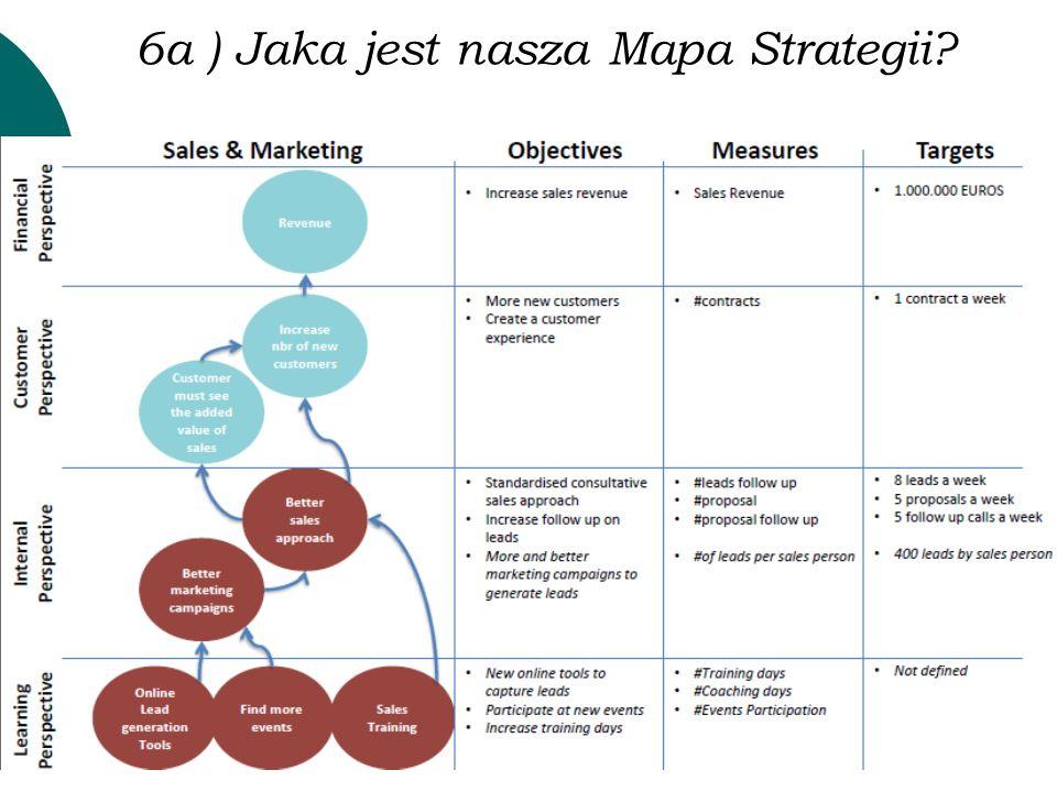6a ) Jaka jest nasza Mapa Strategii?