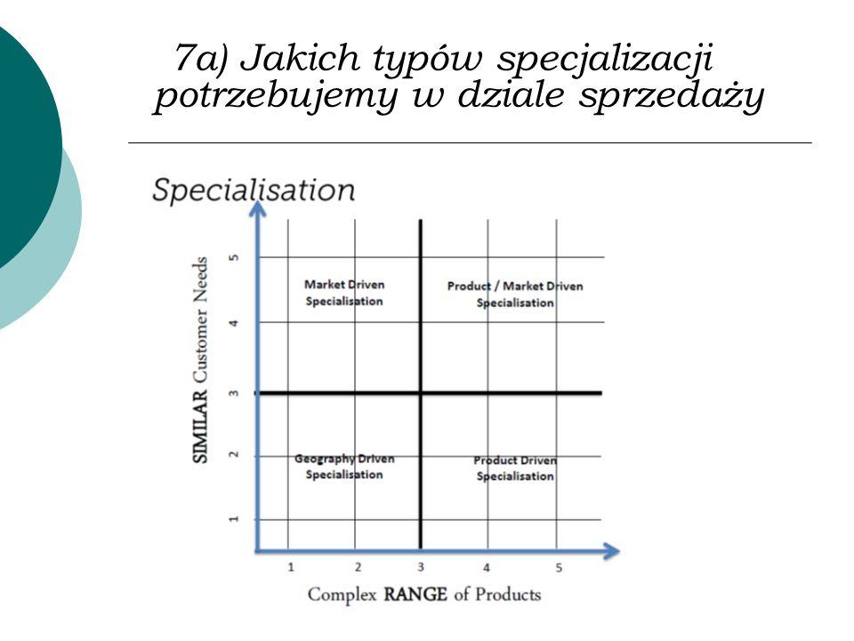 7a) Jakich typów specjalizacji potrzebujemy w dziale sprzedaży