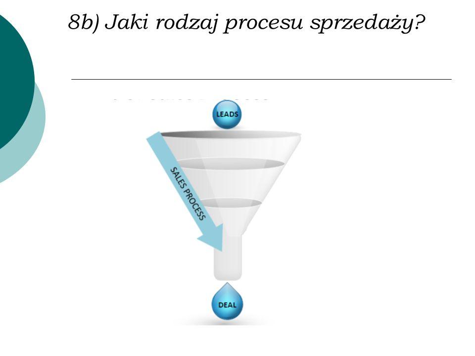 8b) Jaki rodzaj procesu sprzedaży?
