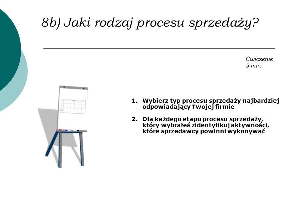 8b) Jaki rodzaj procesu sprzedaży? 1.Wybierz typ procesu sprzedaży najbardziej odpowiadający Twojej firmie 2.Dla każdego etapu procesu sprzedaży, któr