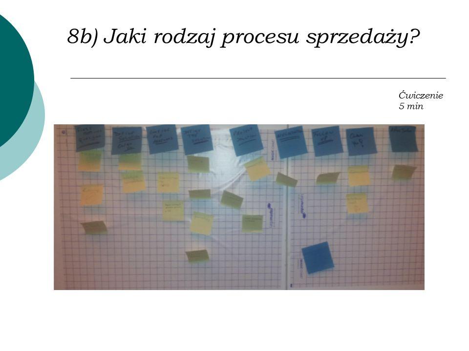 8b) Jaki rodzaj procesu sprzedaży? Ćwiczenie 5 min