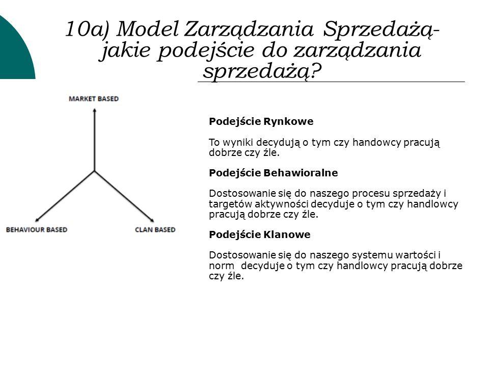 10a) Model Zarządzania Sprzedażą- jakie podejście do zarządzania sprzedażą? Podejście Rynkowe To wyniki decydują o tym czy handowcy pracują dobrze czy
