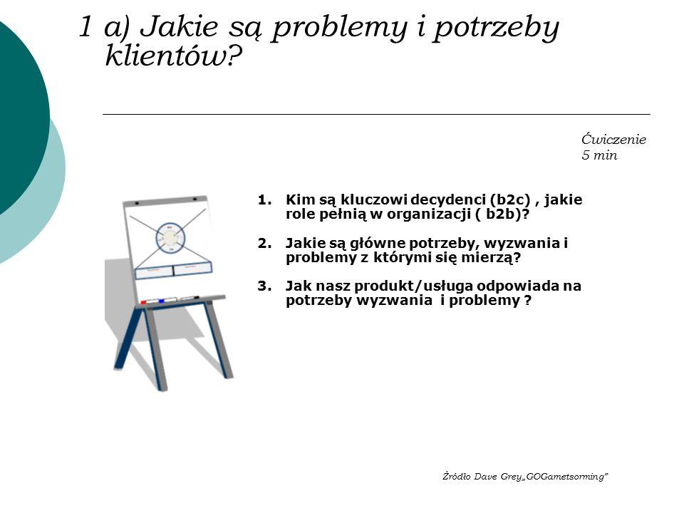 1 a) Jakie są problemy i potrzeby klientów? 1.Kim są kluczowi decydenci (b2c), jakie role pełnią w organizacji ( b2b)? 2.Jakie są główne potrzeby, wyz