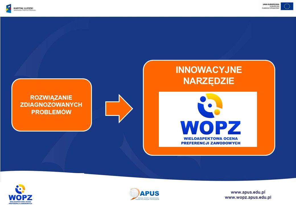 www.apus.edu.pl www.wopz.apus.edu.pl INNOWACYJNE NARZĘDZIE ROZWIĄZANIE ZDIAGNOZOWANYCH PROBLEMÓW