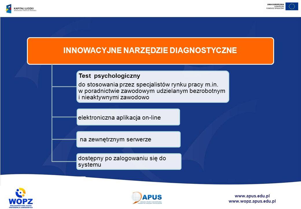 www.apus.edu.pl www.wopz.apus.edu.pl INNOWACYJNE NARZĘDZIE DIAGNOSTYCZNE Test psychologiczny do stosowania przez specjalistów rynku pracy m.in.