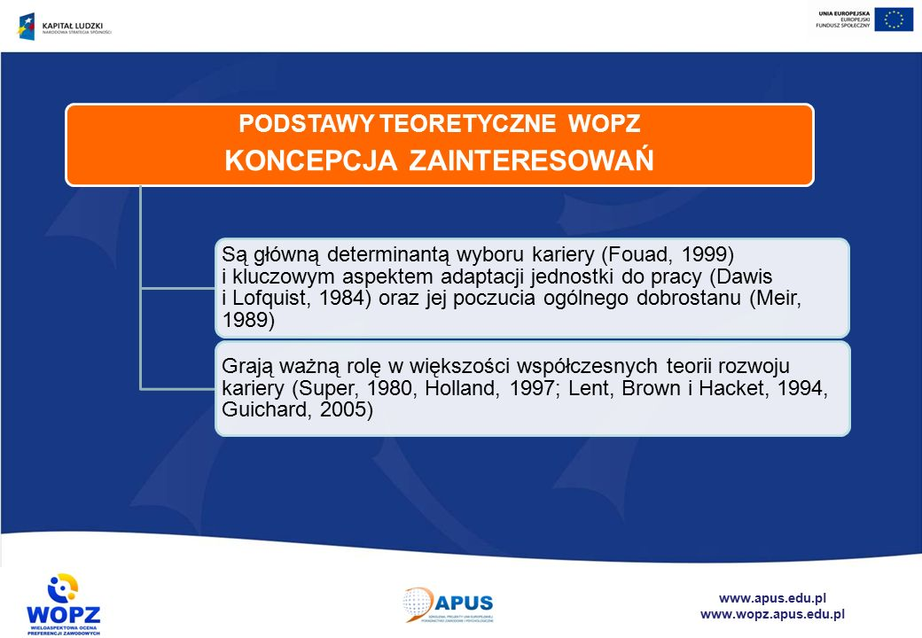 www.apus.edu.pl www.wopz.apus.edu.pl PODSTAWY TEORETYCZNE WOPZ KONCEPCJA ZAINTERESOWAŃ Są główną determinantą wyboru kariery (Fouad, 1999) i kluczowym aspektem adaptacji jednostki do pracy (Dawis i Lofquist, 1984) oraz jej poczucia ogólnego dobrostanu (Meir, 1989) Grają ważną rolę w większości współczesnych teorii rozwoju kariery (Super, 1980, Holland, 1997; Lent, Brown i Hacket, 1994, Guichard, 2005)