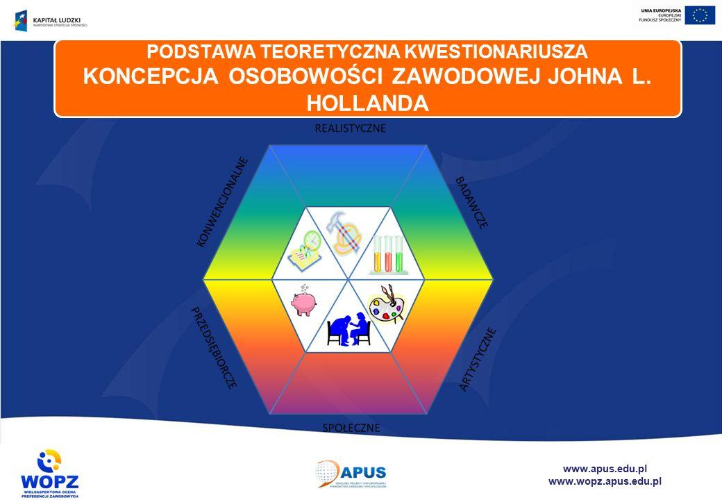 www.apus.edu.pl www.wopz.apus.edu.pl PODSTAWA TEORETYCZNA KWESTIONARIUSZA KONCEPCJA OSOBOWOŚCI ZAWODOWEJ JOHNA L.