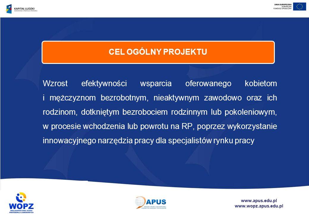 www.apus.edu.pl www.wopz.apus.edu.pl Wzrost efektywności wsparcia oferowanego kobietom i mężczyznom bezrobotnym, nieaktywnym zawodowo oraz ich rodzinom, dotkniętym bezrobociem rodzinnym lub pokoleniowym, w procesie wchodzenia lub powrotu na RP, poprzez wykorzystanie innowacyjnego narzędzia pracy dla specjalistów rynku pracy CEL OGÓLNY PROJEKTU