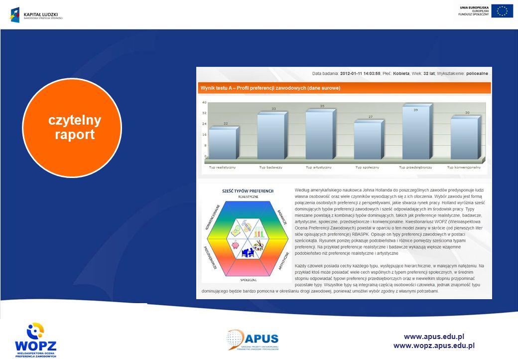 www.apus.edu.pl www.wopz.apus.edu.pl czytelny raport