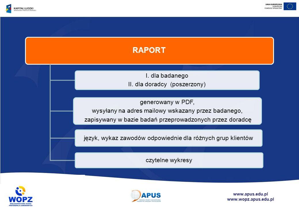 www.apus.edu.pl www.wopz.apus.edu.pl RAPORT I. dla badanego II.