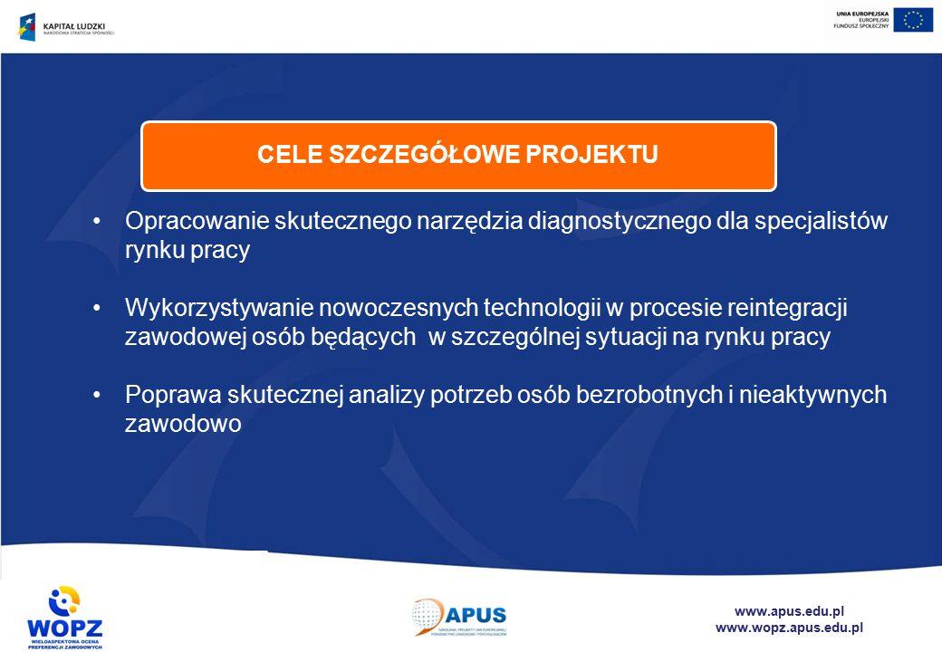www.apus.edu.pl www.wopz.apus.edu.pl Opracowanie skutecznego narzędzia diagnostycznego dla specjalistów rynku pracy Wykorzystywanie nowoczesnych technologii w procesie reintegracji zawodowej osób będących w szczególnej sytuacji na rynku pracy Poprawa skutecznej analizy potrzeb osób bezrobotnych i nieaktywnych zawodowo CELE SZCZEGÓŁOWE PROJEKTU