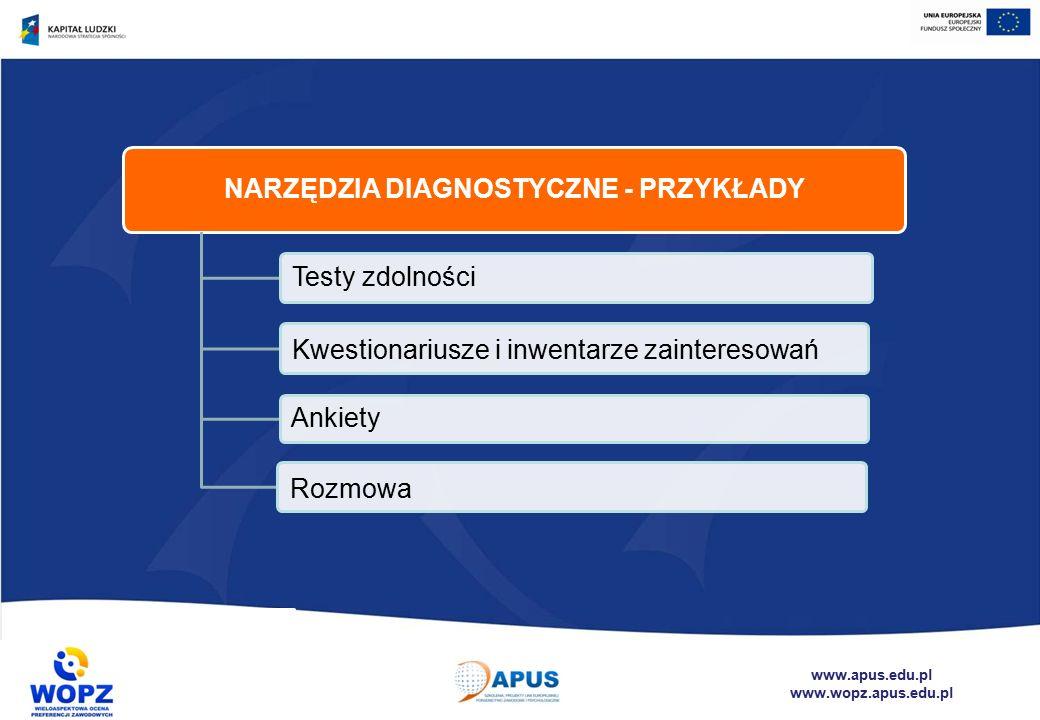 www.apus.edu.pl www.wopz.apus.edu.pl NARZĘDZIA DIAGNOSTYCZNE - PRZYKŁADY Testy zdolności Kwestionariusze i inwentarze zainteresowań Ankiety Rozmowa