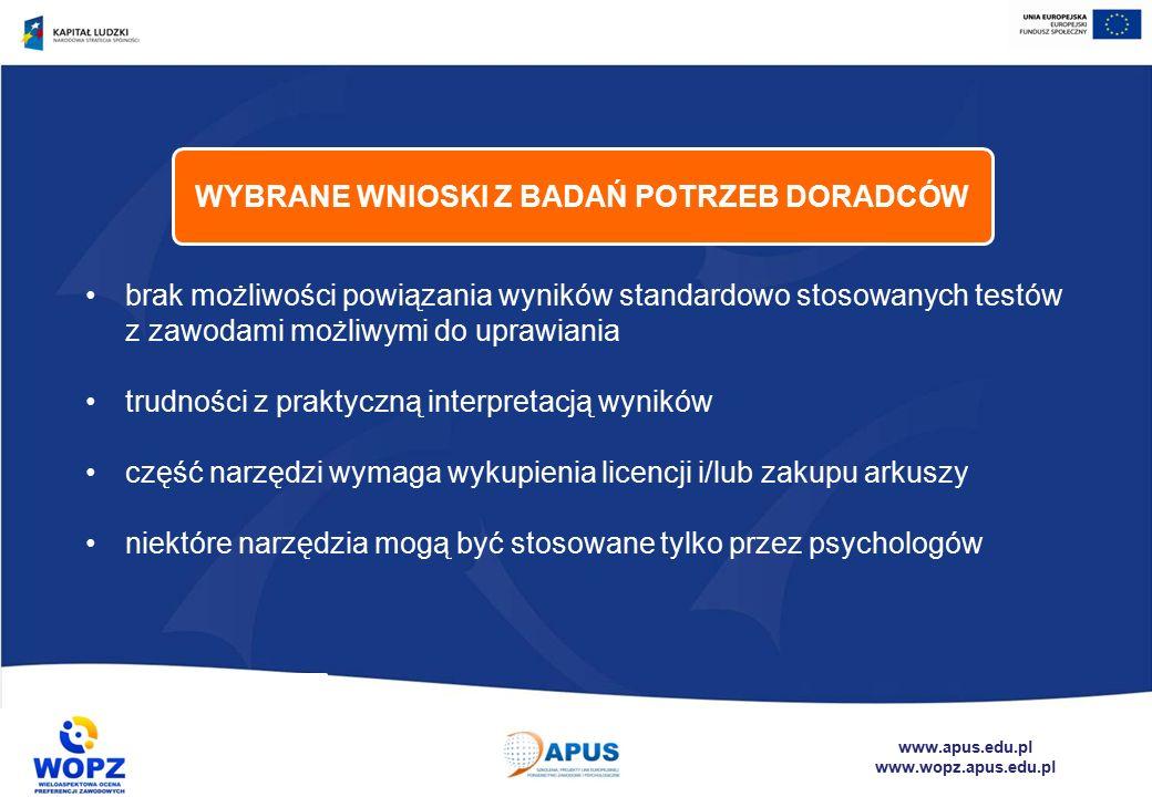 www.apus.edu.pl www.wopz.apus.edu.pl brak możliwości powiązania wyników standardowo stosowanych testów z zawodami możliwymi do uprawiania trudności z praktyczną interpretacją wyników część narzędzi wymaga wykupienia licencji i/lub zakupu arkuszy niektóre narzędzia mogą być stosowane tylko przez psychologów WYBRANE WNIOSKI Z BADAŃ POTRZEB DORADCÓW
