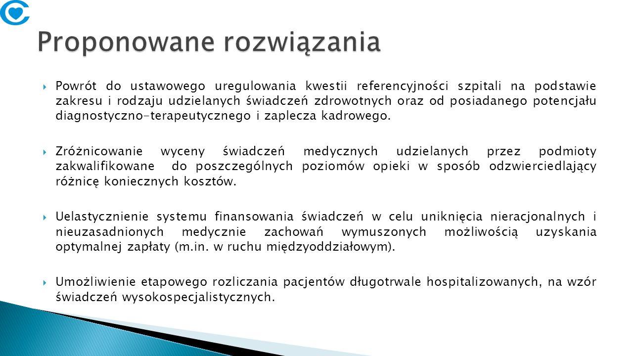  Powrót do ustawowego uregulowania kwestii referencyjności szpitali na podstawie zakresu i rodzaju udzielanych świadczeń zdrowotnych oraz od posiadanego potencjału diagnostyczno-terapeutycznego i zaplecza kadrowego.