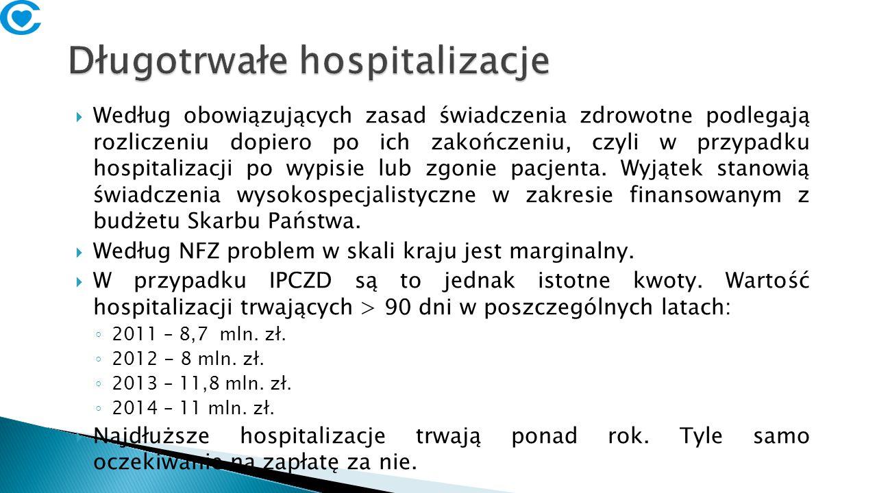  Według obowiązujących zasad świadczenia zdrowotne podlegają rozliczeniu dopiero po ich zakończeniu, czyli w przypadku hospitalizacji po wypisie lub zgonie pacjenta.