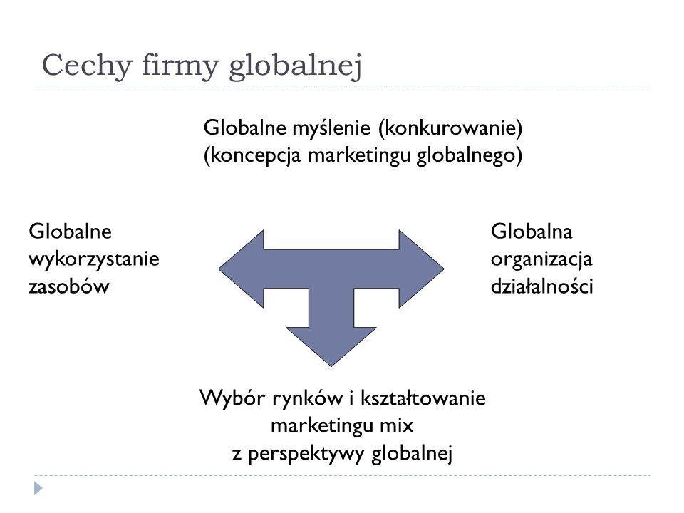 Cechy firmy globalnej Globalne myślenie (konkurowanie) (koncepcja marketingu globalnego) Globalne wykorzystanie zasobów Globalna organizacja działalności Wybór rynków i kształtowanie marketingu mix z perspektywy globalnej