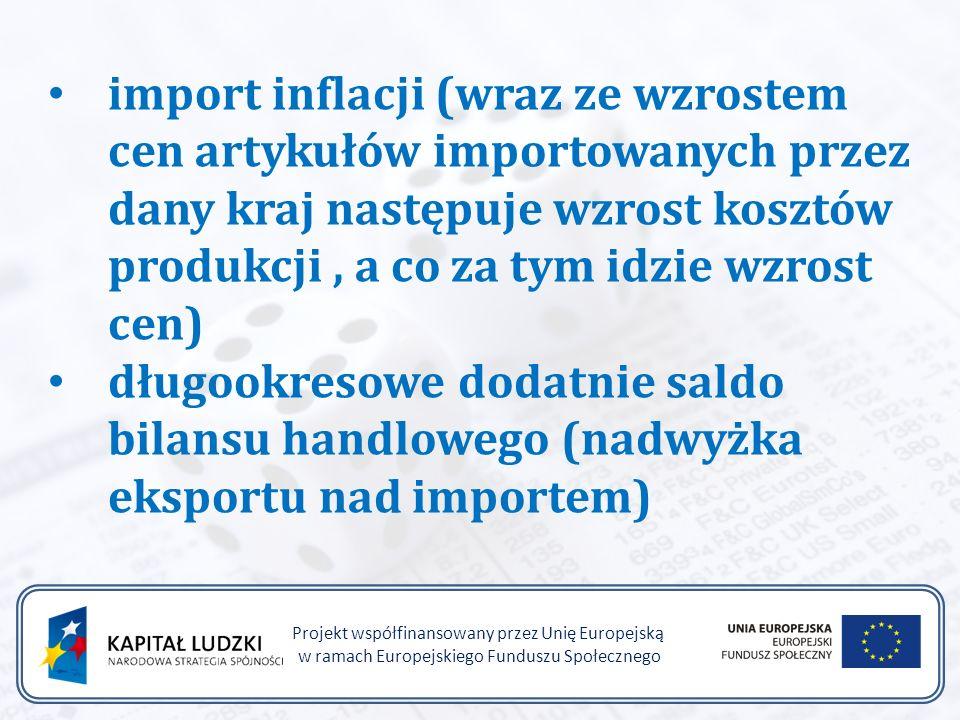 Projekt współfinansowany przez Unię Europejską w ramach Europejskiego Funduszu Społecznego import inflacji (wraz ze wzrostem cen artykułów importowanych przez dany kraj następuje wzrost kosztów produkcji, a co za tym idzie wzrost cen) długookresowe dodatnie saldo bilansu handlowego (nadwyżka eksportu nad importem)