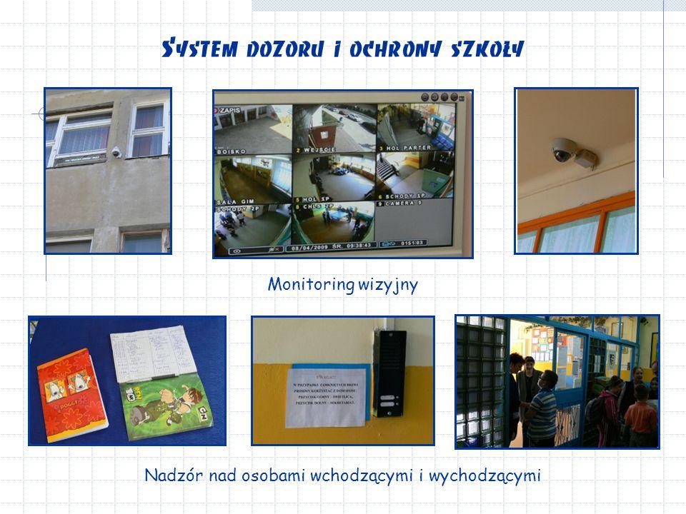 System dozoru i ochrony szkoły Nadzór nad osobami wchodzącymi i wychodzącymi Monitoring wizyjny