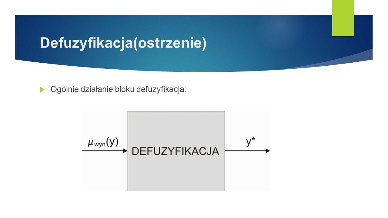 Defuzyfikacja(ostrzenie)  Ogólnie działanie bloku defuzyfikacja: