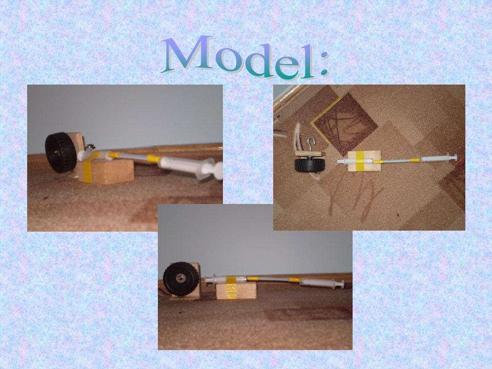 Do wykonania tego modelu trzeba przygotować: -2 strzykawki, -Taśmę izolacyjną, -Kawałek rurki plastikowej lub słomki, -Kółko od jakiejś zabawki, -Drewniane klocki.