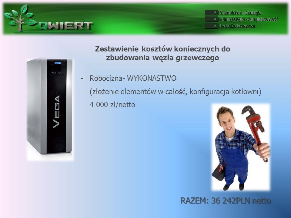 Zestawienie kosztów koniecznych do zbudowania węzła grzewczego RAZEM: 36 242PLN netto -Robocizna- WYKONASTWO (złożenie elementów w całość, konfiguracja kotłowni) 4 000 zł/netto
