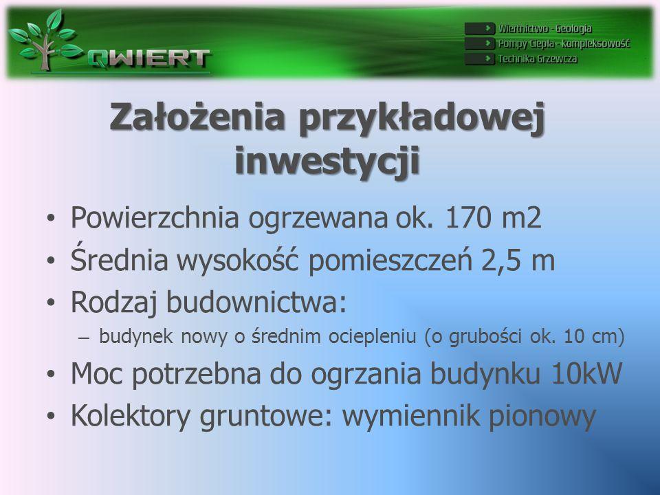 Założenia przykładowej inwestycji Powierzchnia ogrzewana ok.